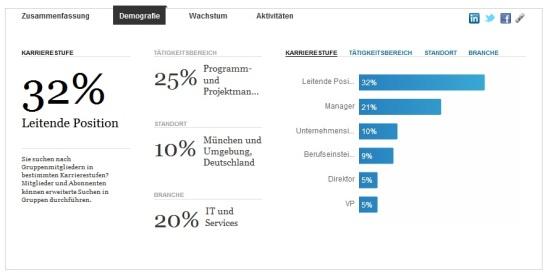 LinkedIn Statistik Gruppen Demographie